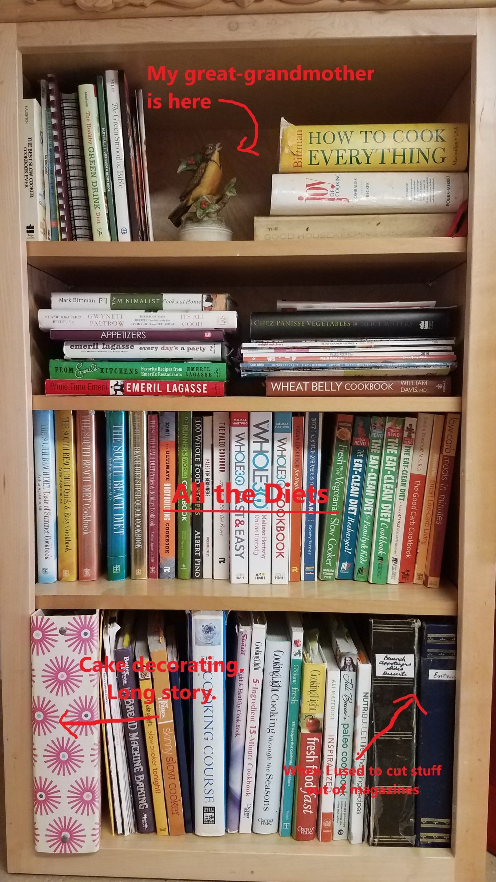 Bookshelf filled with different diet cookbooks
